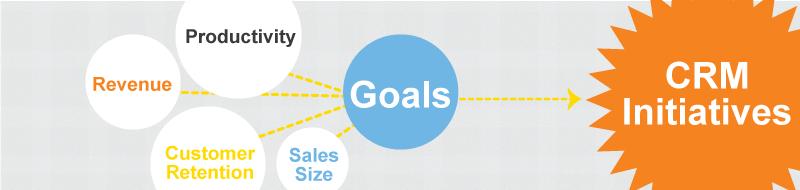 mapout-goals